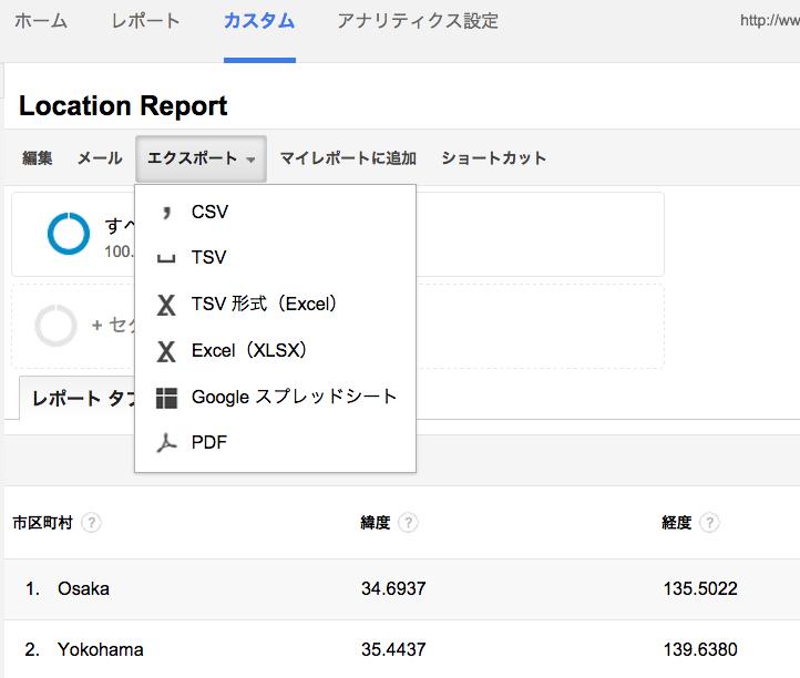 Googleアナリティクスのカスタムレポート