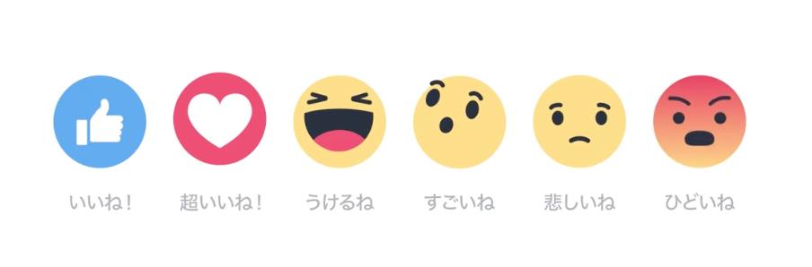 Facebookのリアクション機能